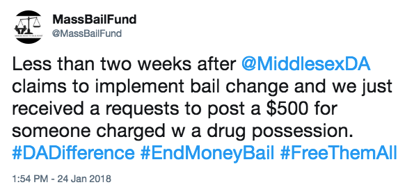 Mass Bail Fund tweet: Less than two weeks after @MiddlesexDA claims to implement bail change and we just received a requests to post a $500 for someone charged w a drug possession. #DADifference #EndMoneyBail #FreeThemAll